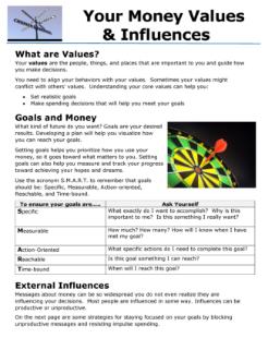 Money Values & Influence