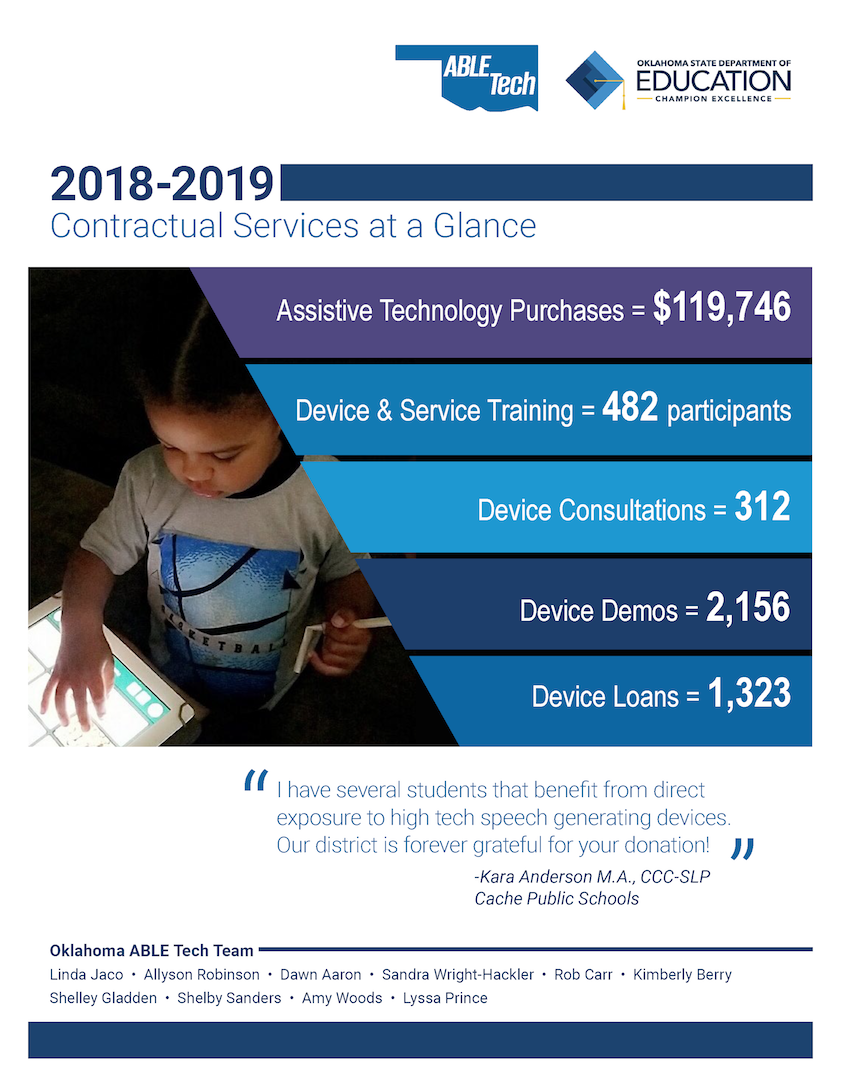 2019 Numbers at a glance
