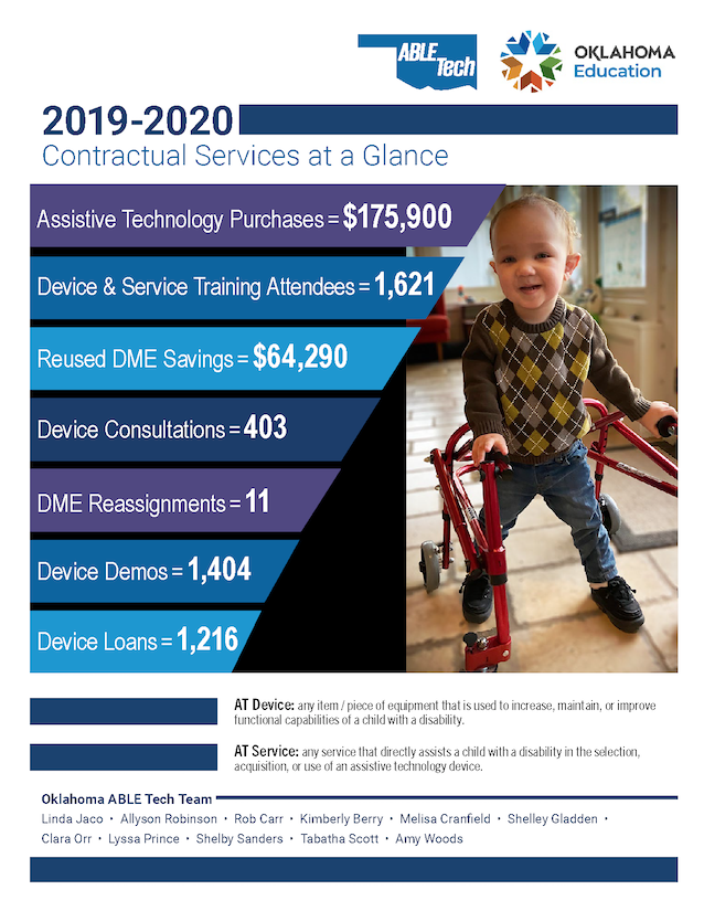 2019-2020_Education OSDE cover report