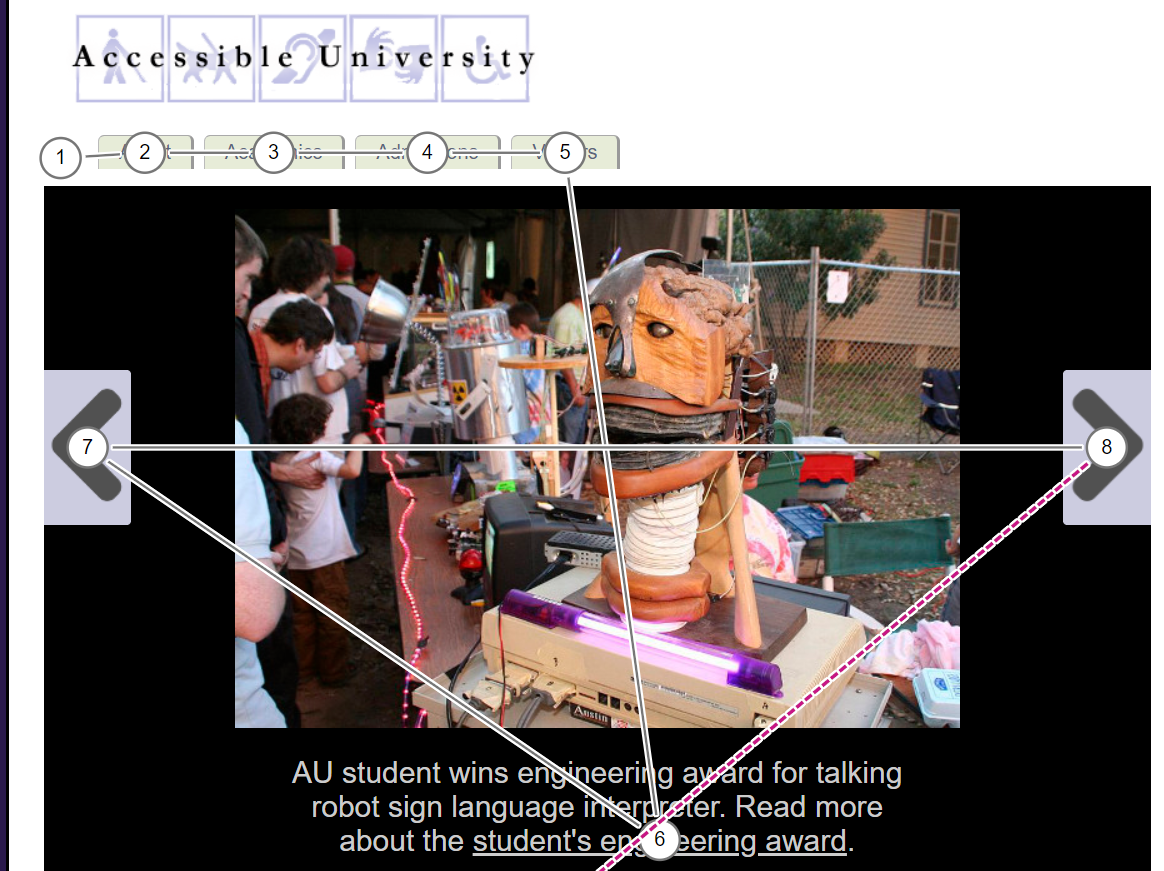 Screenshot showing correct tab order, going from first element on page, which is a help button, to the navigation, to the slideshow on Accessible University